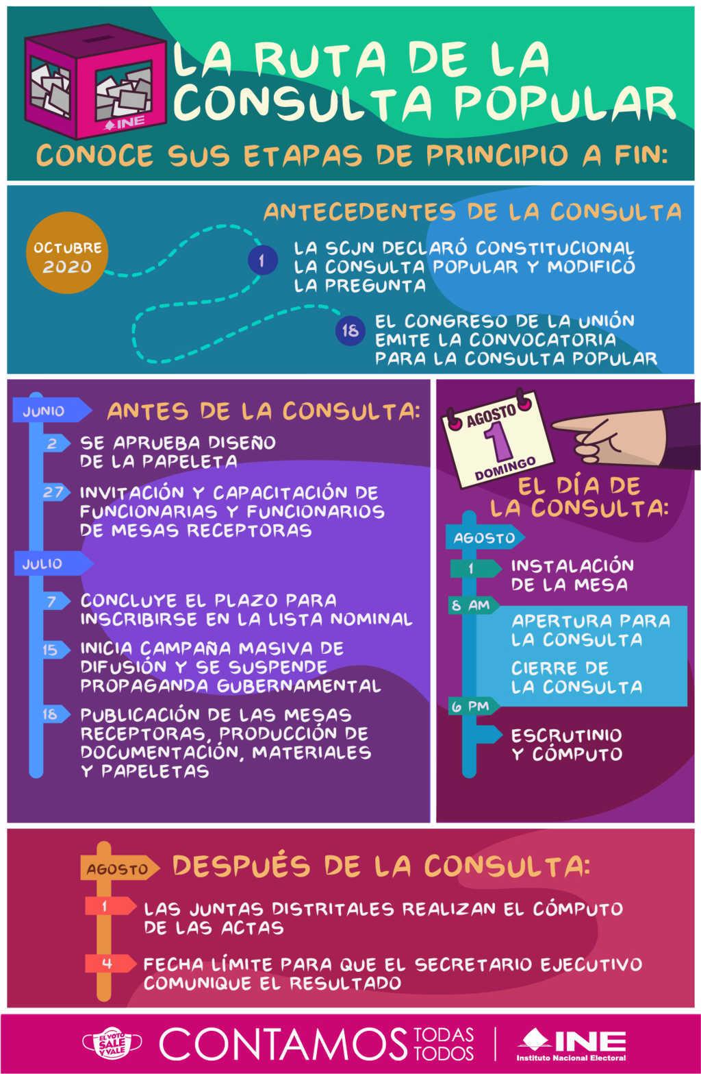 Todo listo en Tlaxcala para realizar la mega consulta popular de AMLO