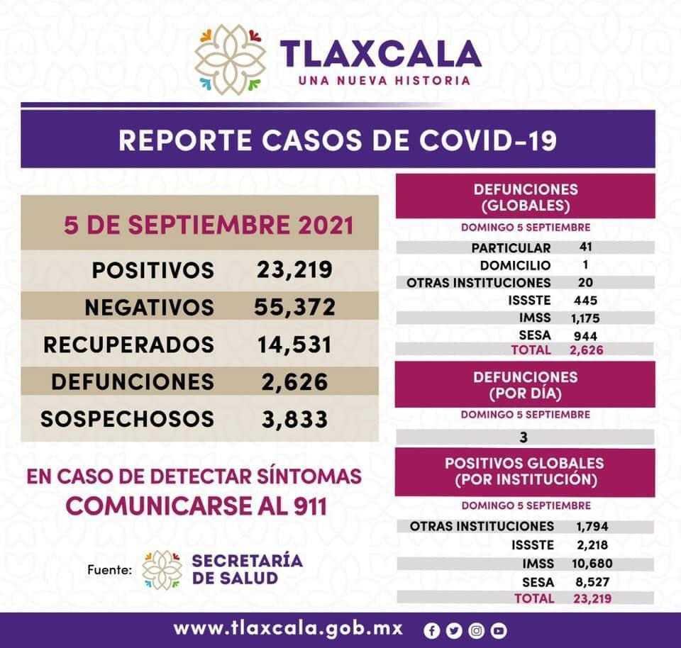 Exhorta SESA a mantener las medidas sanitarias necesarias por Covid-19
