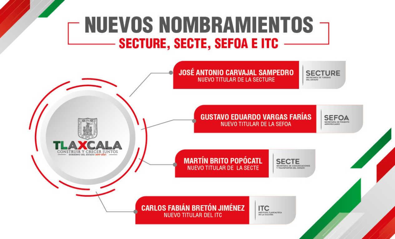 Marco Mena realiza nombramientos en SECTURE, SECTE, SEFOA e ITC