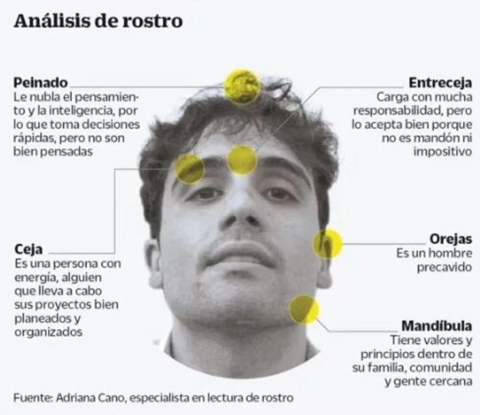 Cártel de Sinaloa lográ rescatar a Ovidio Guzmán por medio de