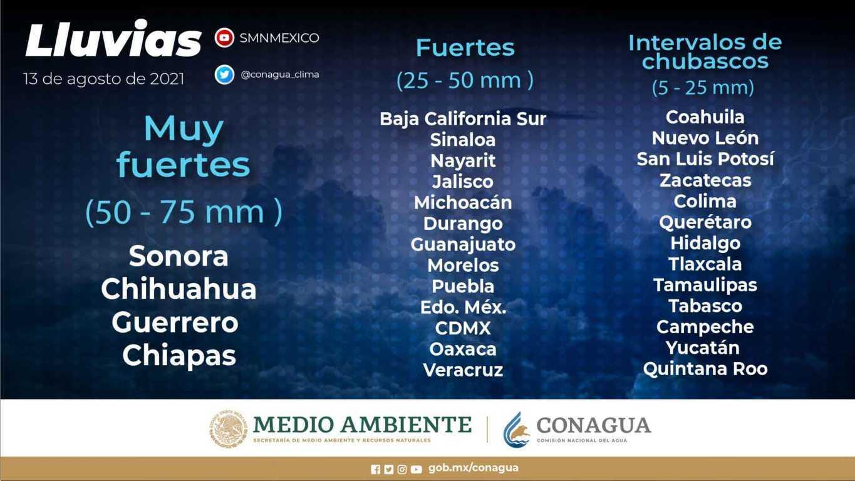 Se pronostican, para esta noche, lluvias muy fuertes en Chihuahua, Guerrero, Oaxaca y Sonora
