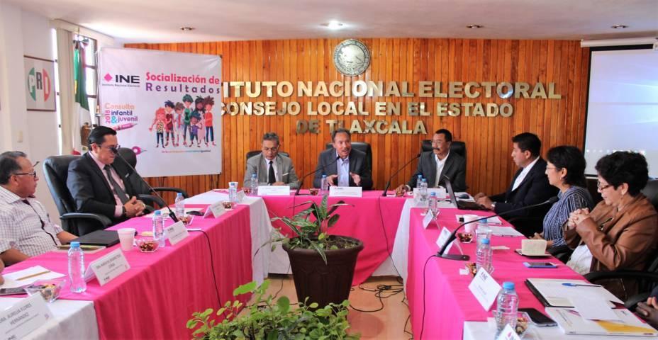 Concluyen análisis distritales de la Consulta Infantil y Juvenil 2018 del INE Tlaxcala