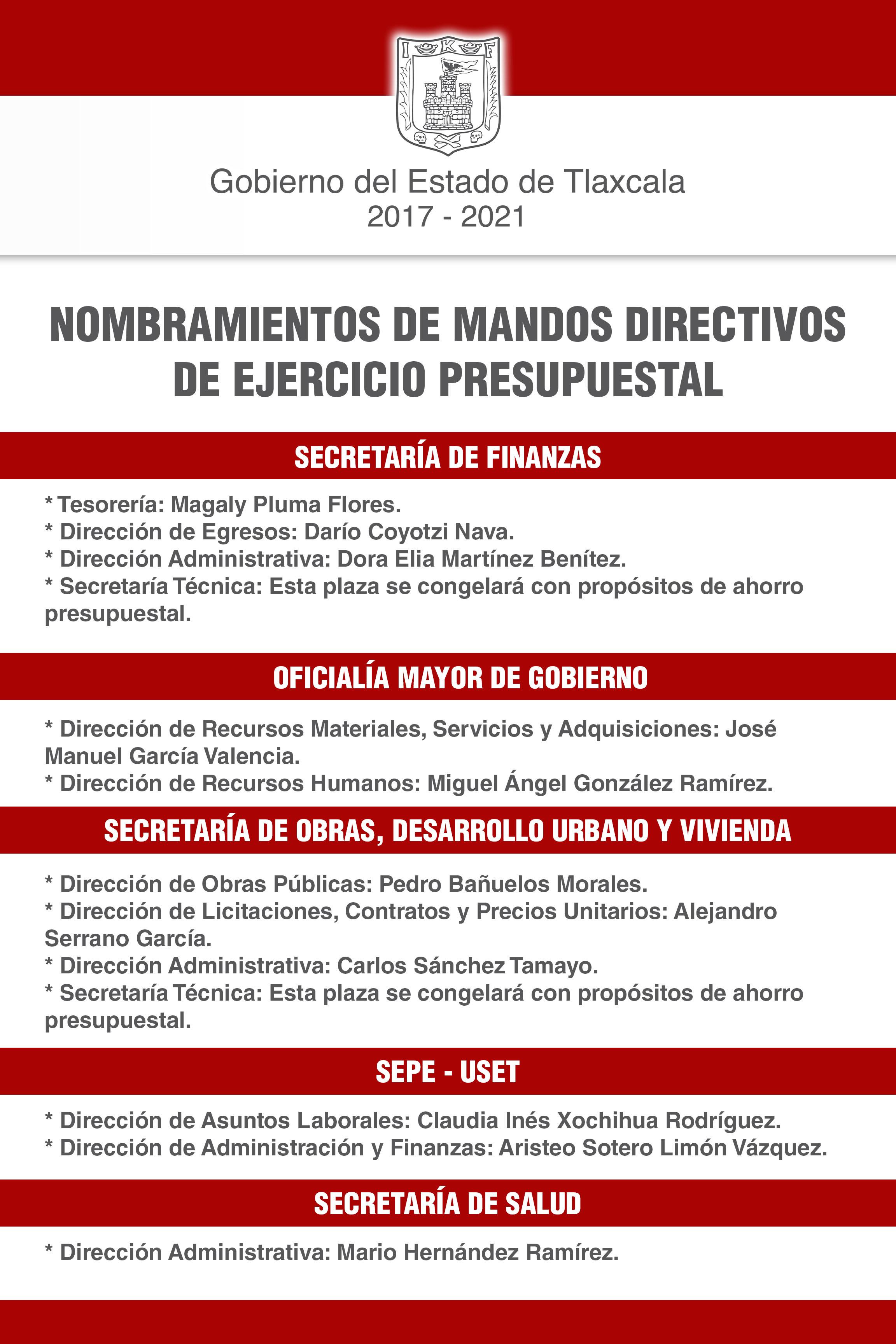 Nombra Marco Mena mandos directivos de ejercicio presupuestal