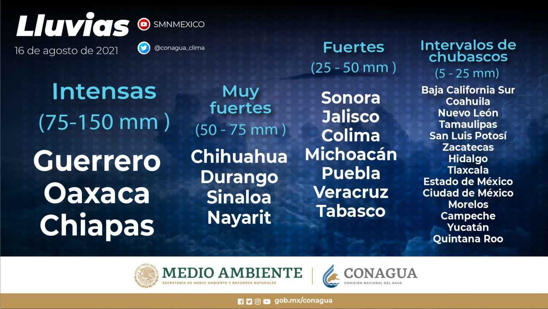 Se pronostican lluvias intensas y posibles granizadas en Chiapas, Guerrero y Oaxaca