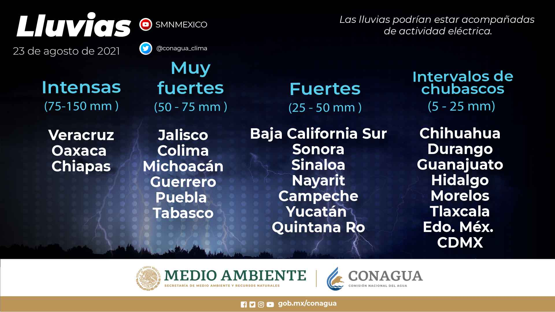 Se pronostican lluvias intensas en zonas de Chiapas, Oaxaca y Veracruz para este lunes