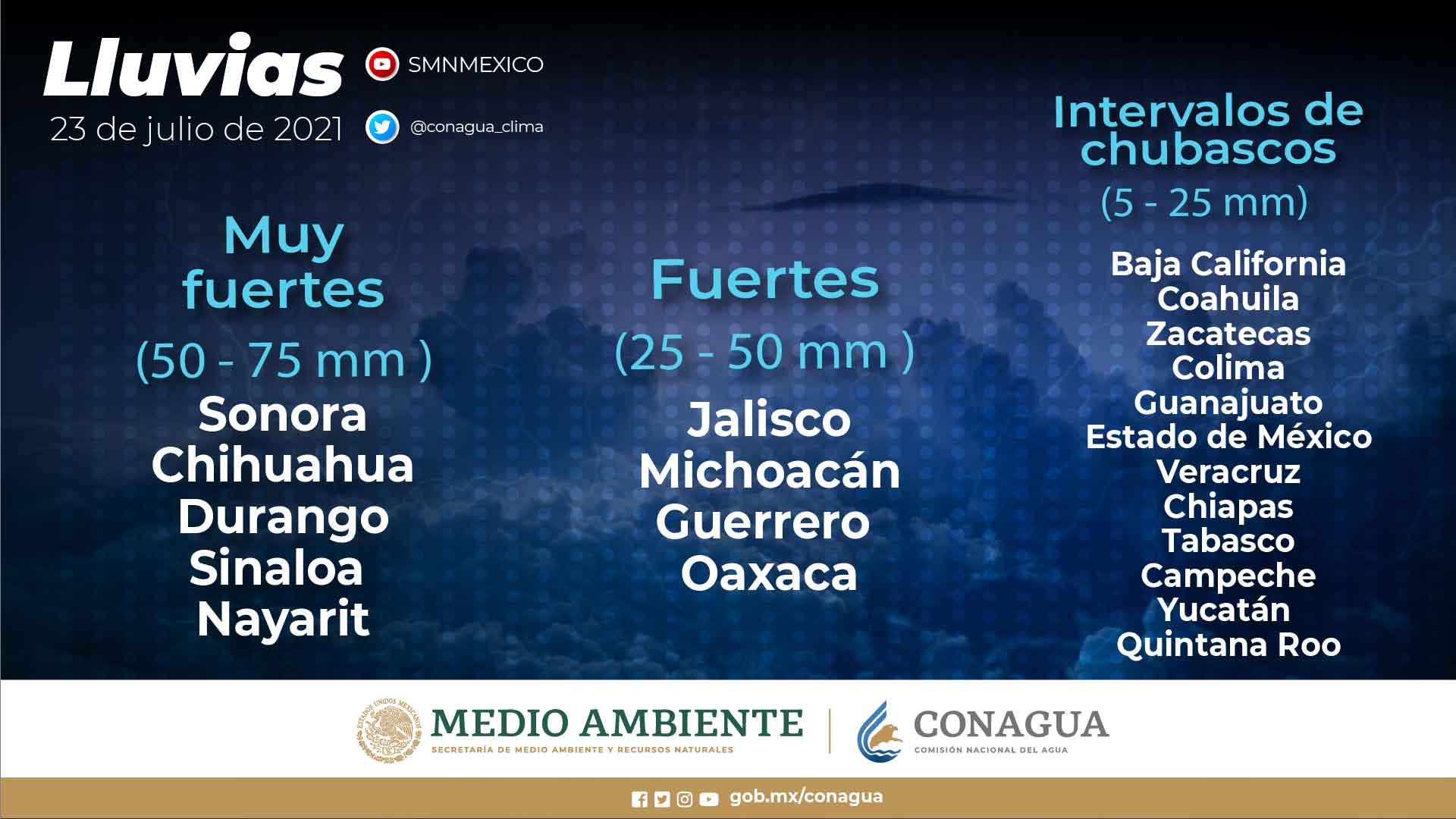Lluvias muy fuertes con descargas eléctricas, se pronostican para hoy en Chihuahua, Durango, Nayarit, Sinaloa y Sonora