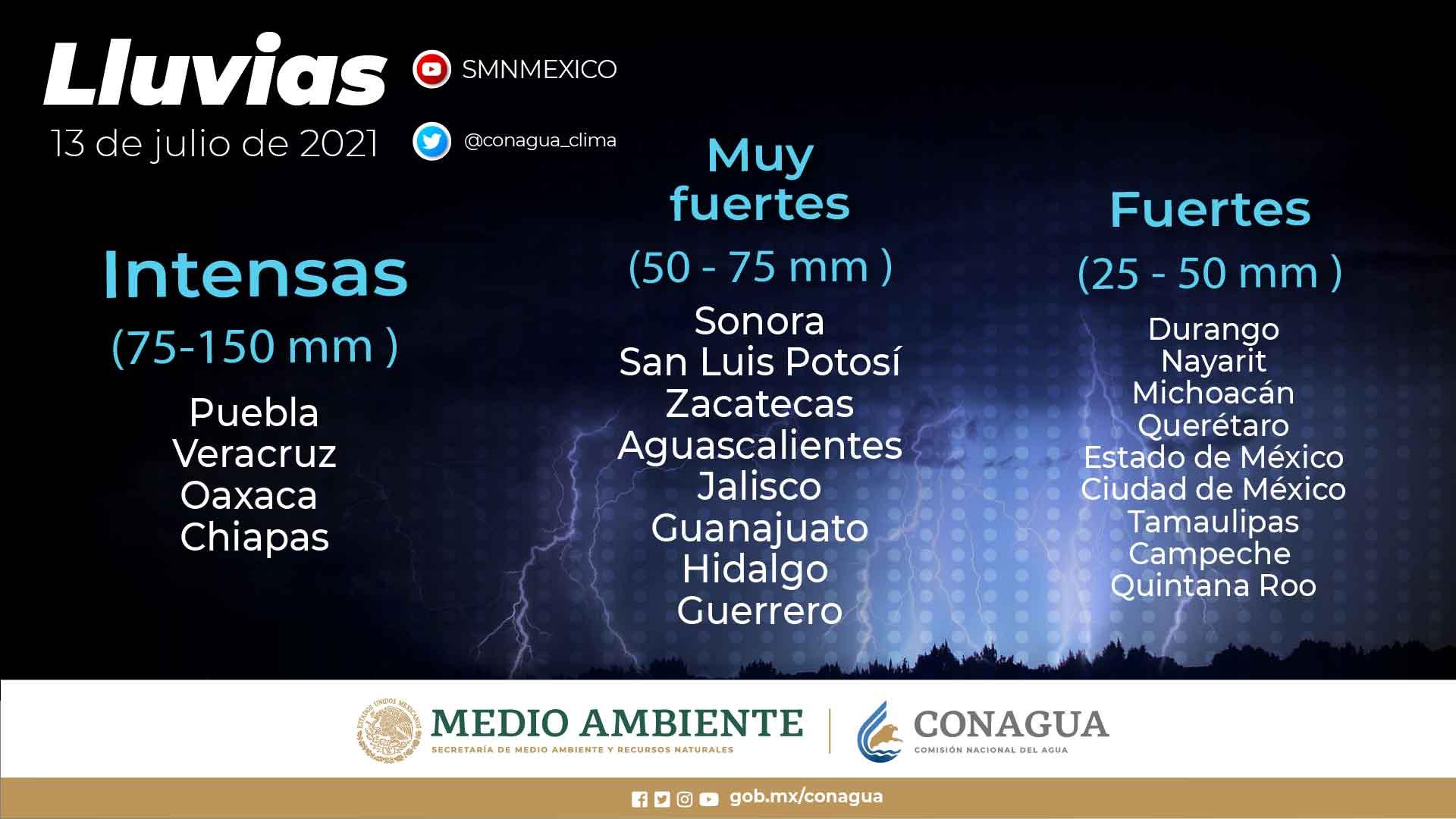 Probabilidad de chubascos para Tlaxcala el dia de hoy martes