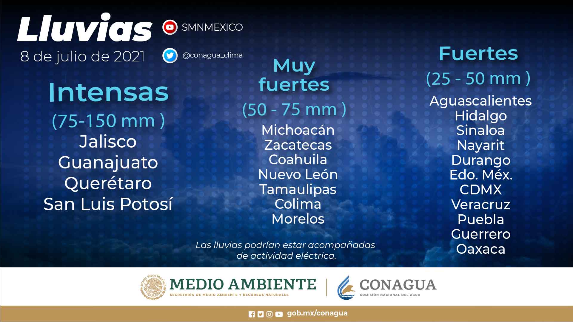 Continuarán las lluvias en Tlaxcala todo el fin de semana