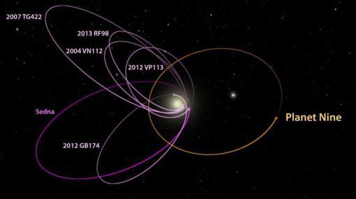 La NASA pide la ayuda de los aficionados para buscar el 'Planeta Nueve'