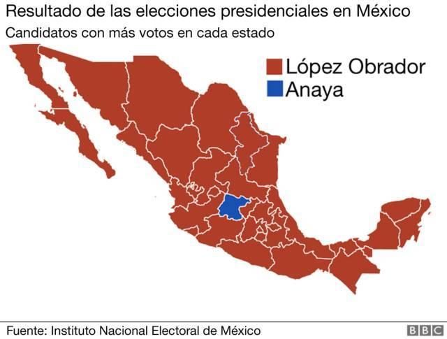 Después de Tabasco es Tlaxcala en el que más se voto por AMLO