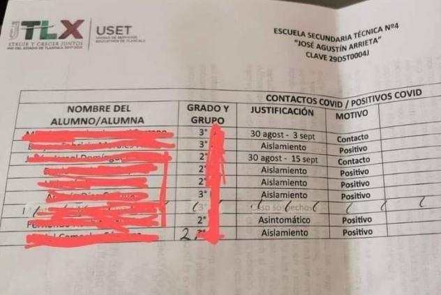 Reportan en Chiautempan a seis estudiantes contagiados de Covid–19