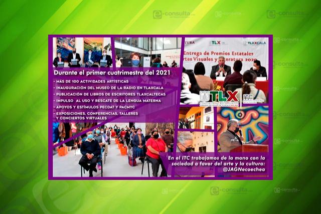 Actividad cultural en Tlaxcala del 2021 arrancará en formato virtual