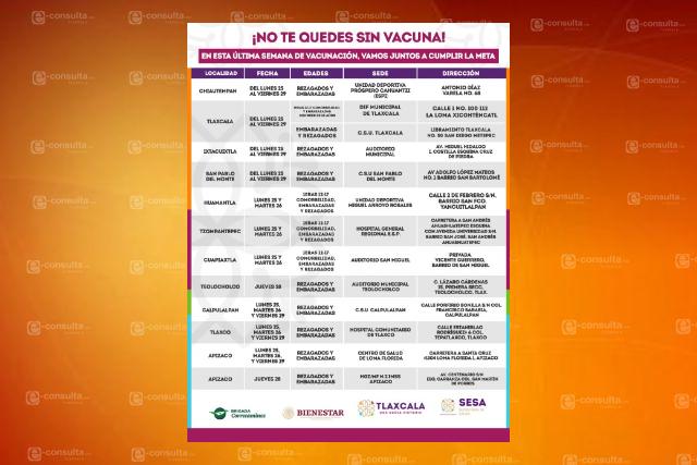 Iniciará Tlaxcala última semana de vacunación contra Covid