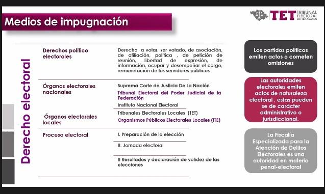 Continúa TET capacitación en medios de impugnación a partidos y asociaciones civiles