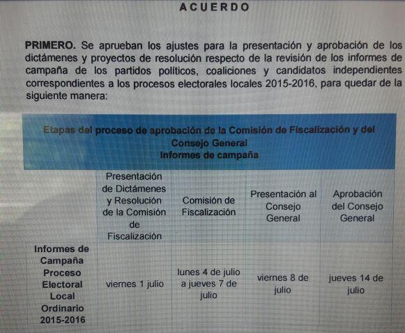 Resolverá INE sobre gastos de campaña en Tlaxcala