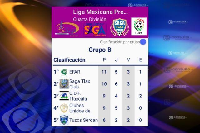 Continua SAGA TLAX CLUB con triunfos y escala al segundo lugar de la liga