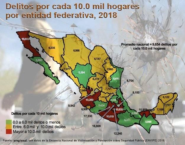 Tlaxcala ya está entre los estados más inseguros del país