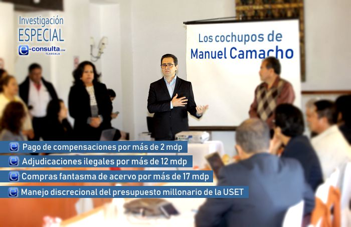 Auditoría evidencia la mini estafa maestra de Manuel Camacho