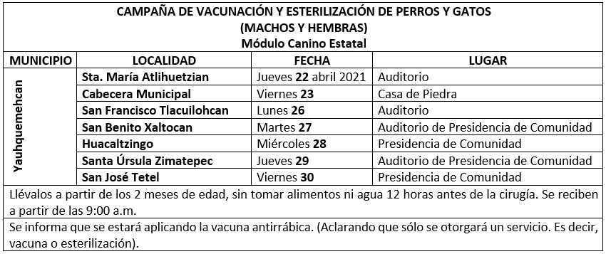 Campaña de vacunación y esterilización de mascotas en Yauhquemehcan