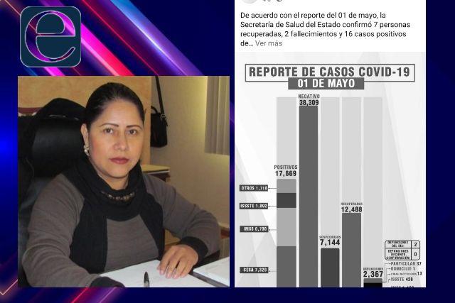 Especulan que contagios de Covid-19 van en aumento en Tlaxcala