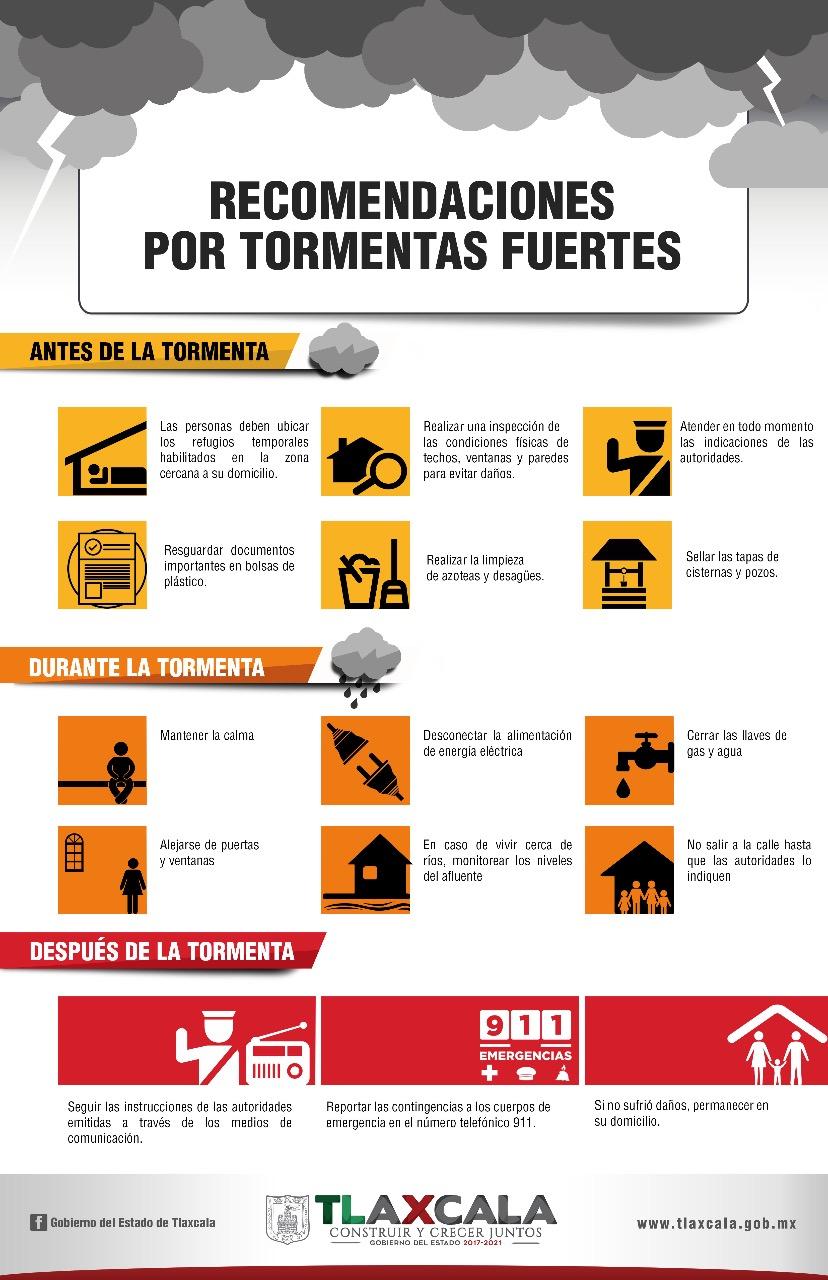 Emite Protección Civil de Tlaxcala recomendaciones por Huracán Katia