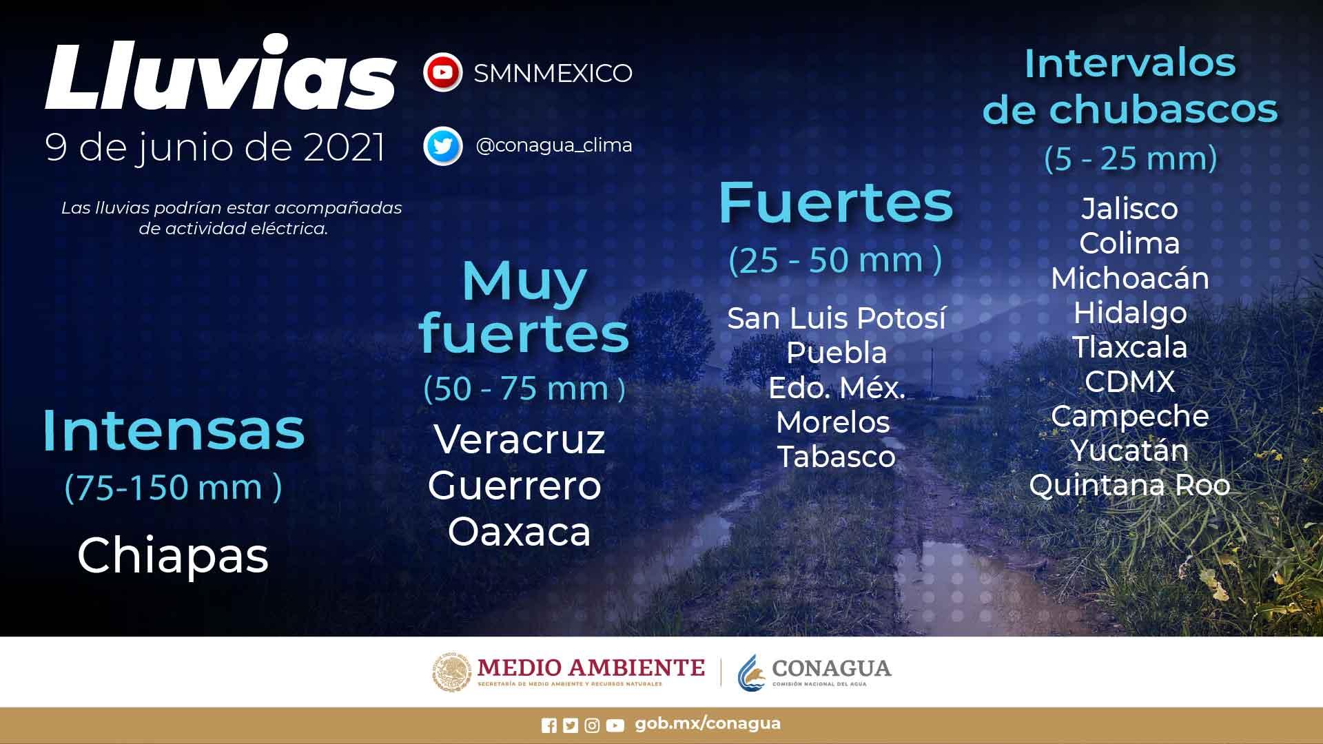 Continuarán las lluvias para Tlaxcala el dia de hoy miércoles