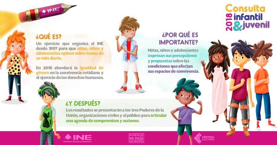 Alistan en Tlaxcala la Consulta Infantil y Juvenil 2018