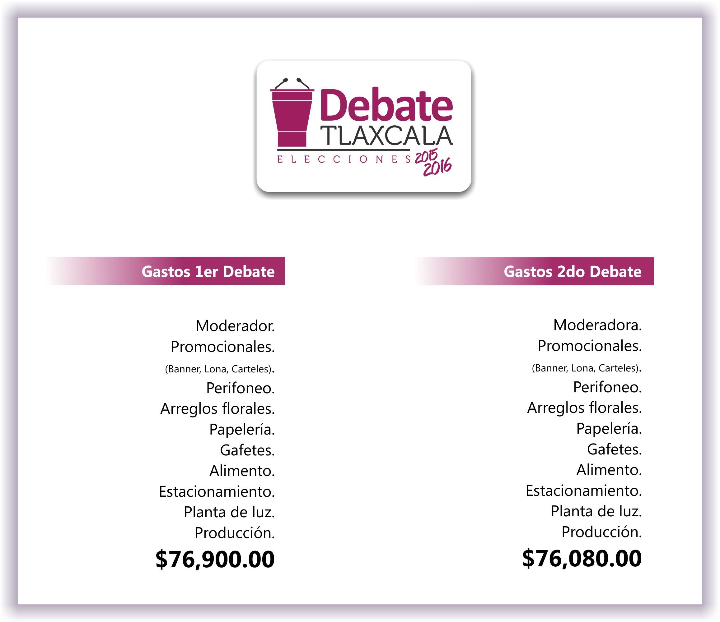Debates para gobernador en Tlaxcala costaron 152 mil 980 pesos