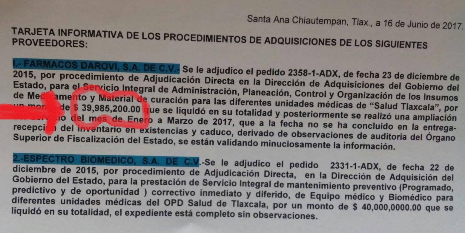 Concentraron dos empresas más de 40MDP en insumos a la SESA; OFS advierte faltantes