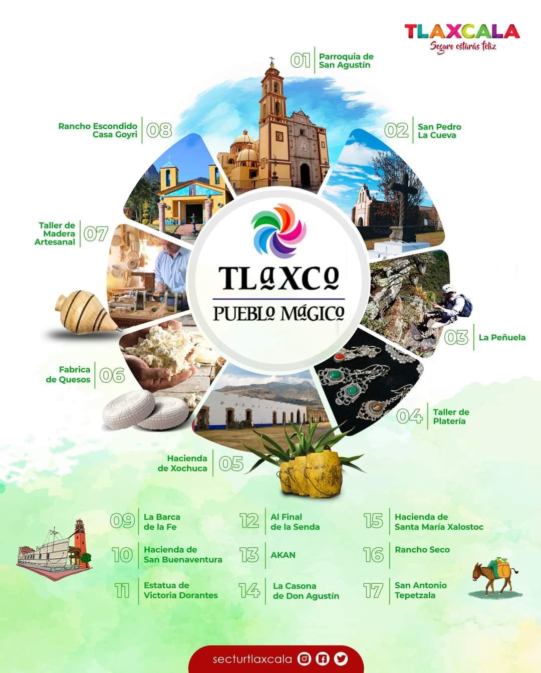 #Tlaxcala está preparado para recibirte, prepárate tú también