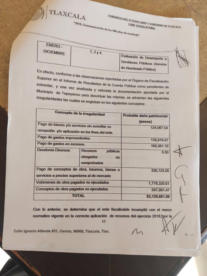 Bladimir Zainos pagaba obras fantasma; hay un daño patrimonial de más 3 mdp