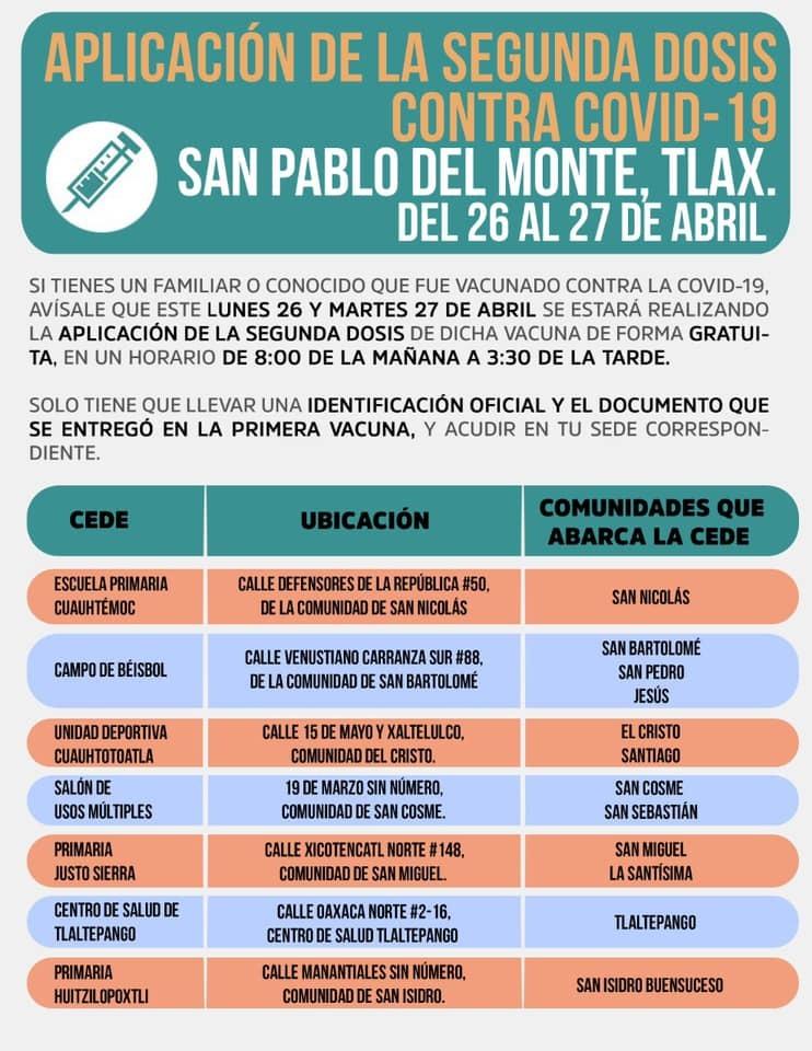 Llega a San Pablo del Monte la segunda dosis de la vacuna contra el Covid – 19