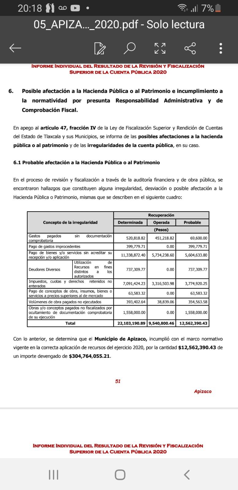 Otra vez reprueban cuenta pública de Tzompantepec