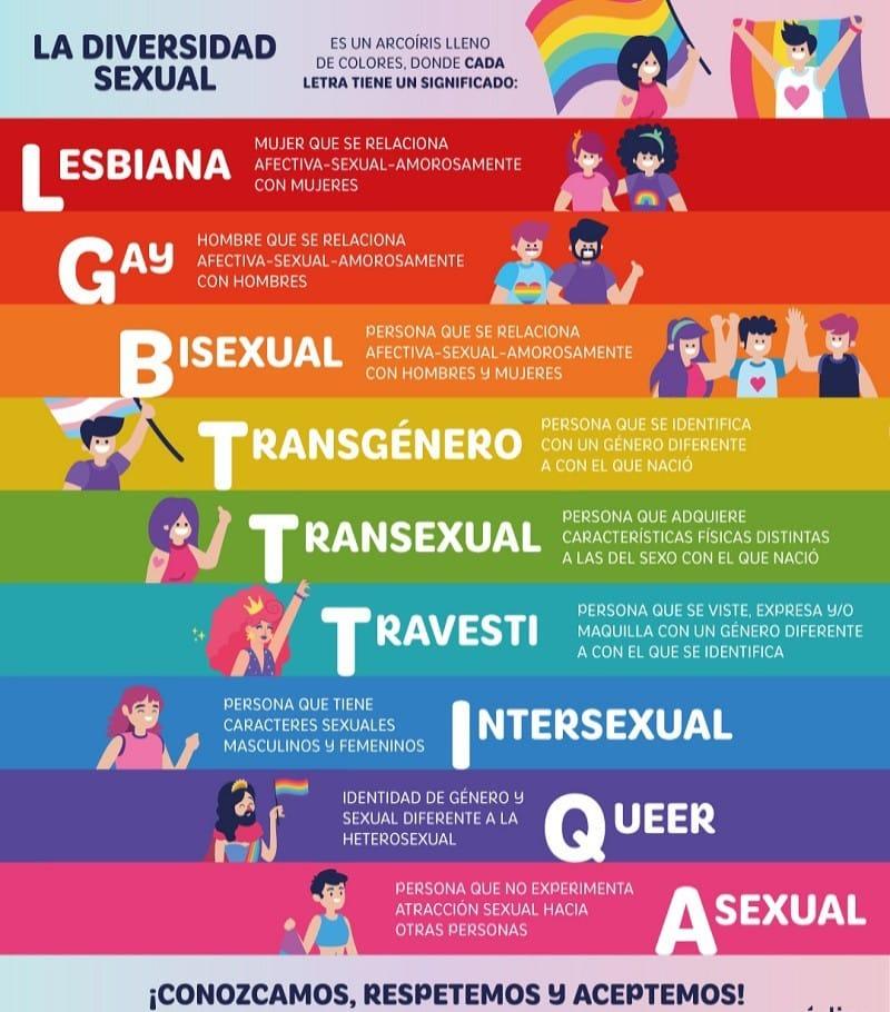 Tzompantepec inclinado al respecto a las preferencias sexuales