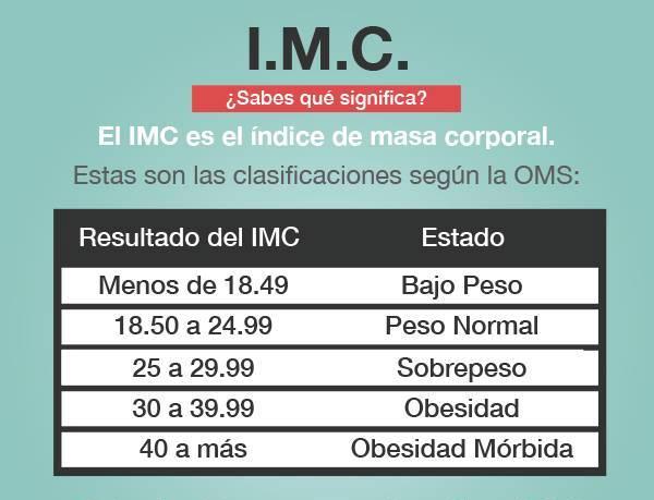 INDICE DE MASA CORPORAL IMSS DOWNLOAD