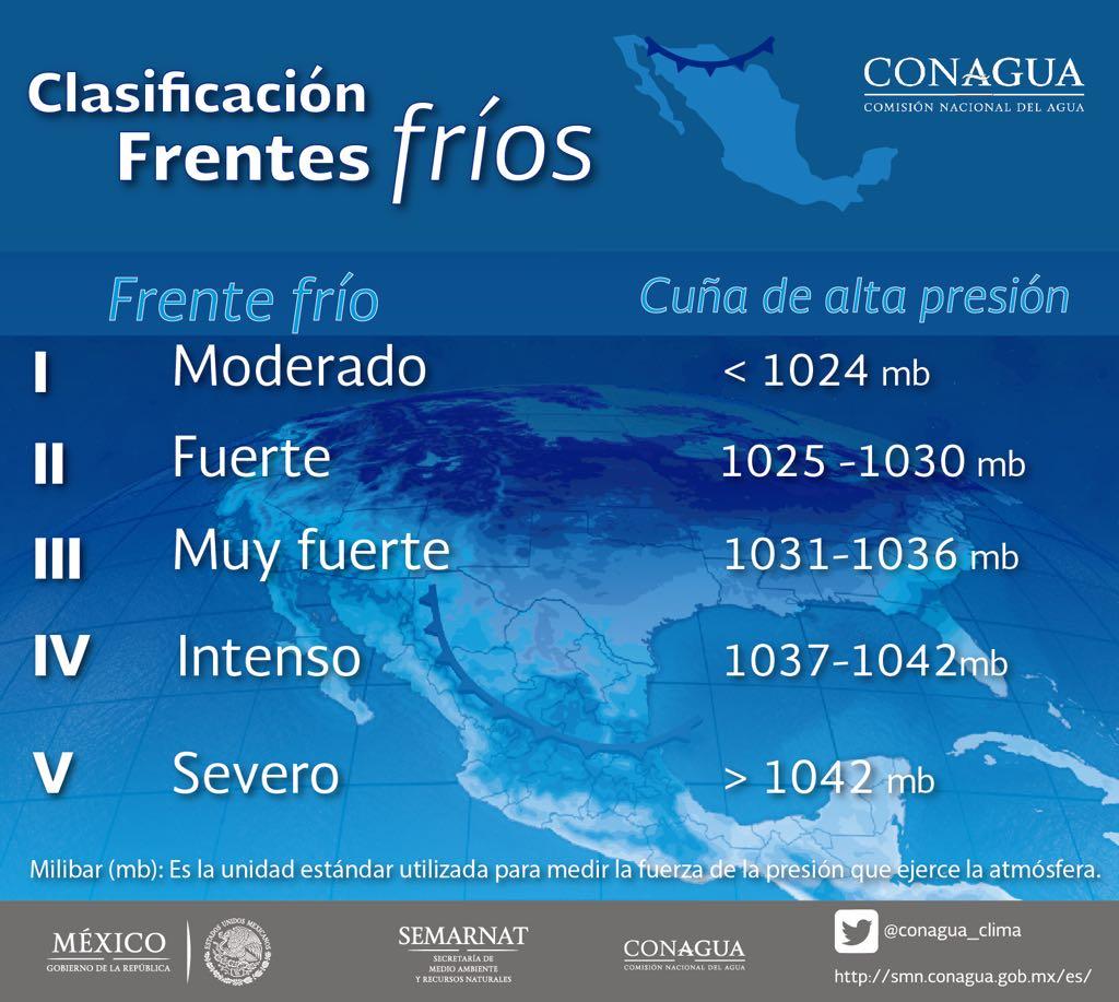 Se han registrado en Tlaxcala 50 heladas durante la actual temporada invernal 2017-2018