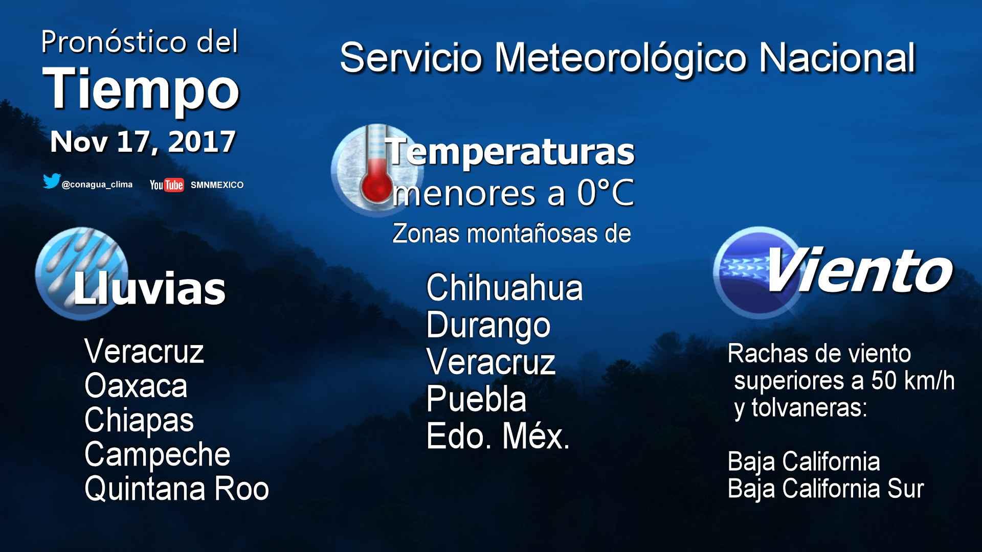 Pronostican descenso de temperaturas en el país: Informó el SMN