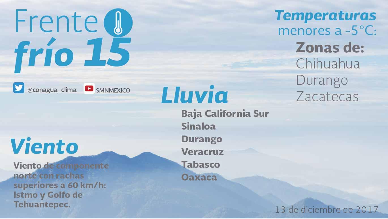 Persiste el pronóstico de temperaturas bajas y heladas para Tlaxcala