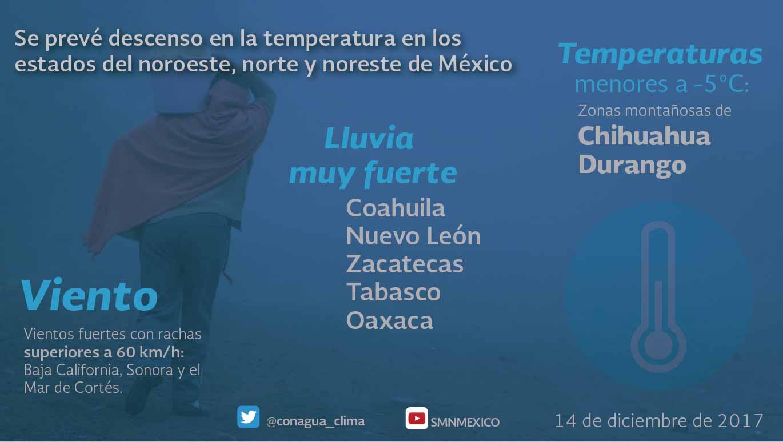 Esta noche se prevén nevadas en las sierras de Chihuahua, Coahuila, Durango, Sonora y Sinaloa