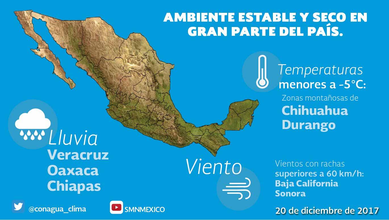 Se prevé ambiente frío por la mañana y templado durante el día para Tlaxcala