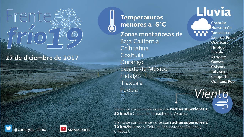 Prevalecerán las bajas temperaturas en gran parte de México con nieblas y neblinas