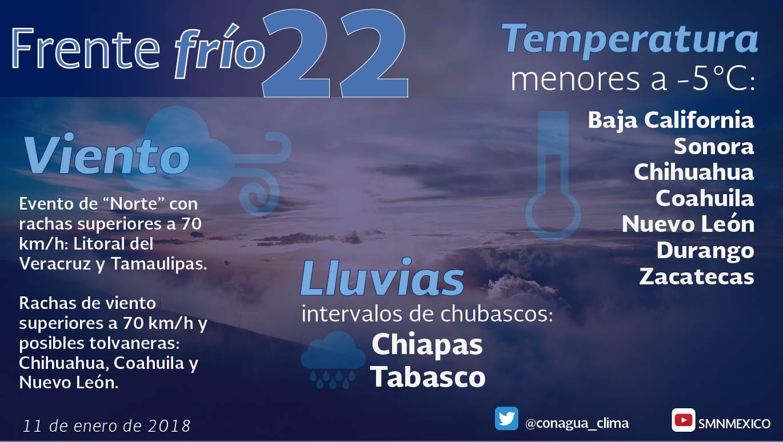 Se prevén lluvias dispersas y bajas temperaturas para Tlaxcala