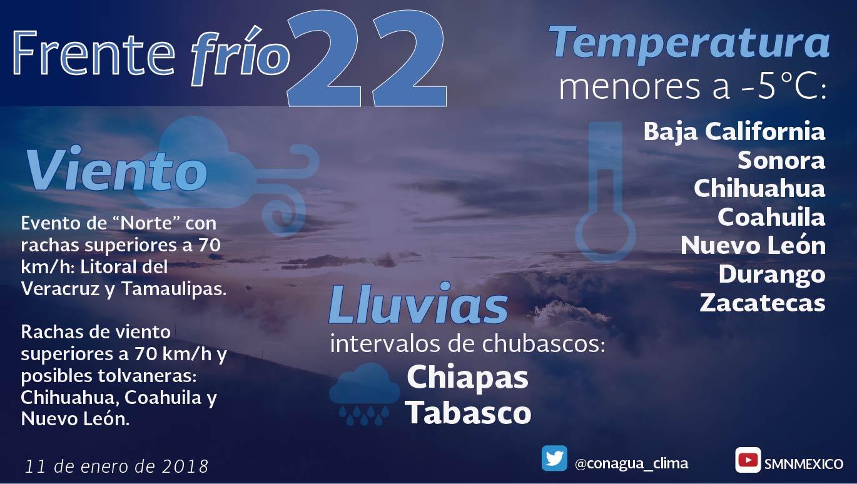 Evento de Norte se pronostica para esta noche en las costas de Tamaulipas y Veracruz
