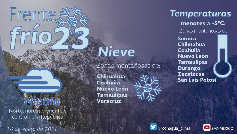 Se prevé un nuevo descenso en las temperaturas mínimas para Tlaxcala