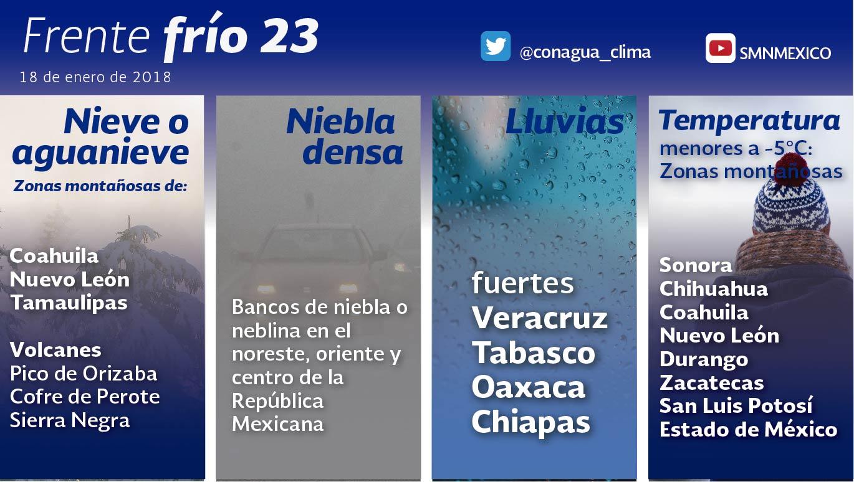 Se mantiene el pronóstico de ambiente muy frío a gélido para Tlaxcala