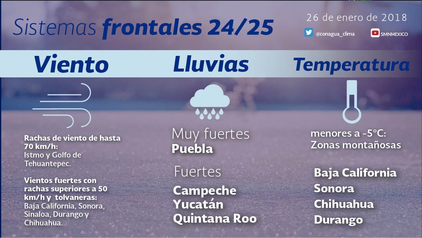 Persiste el pronóstico de lluvias dispersas para Tlaxcala