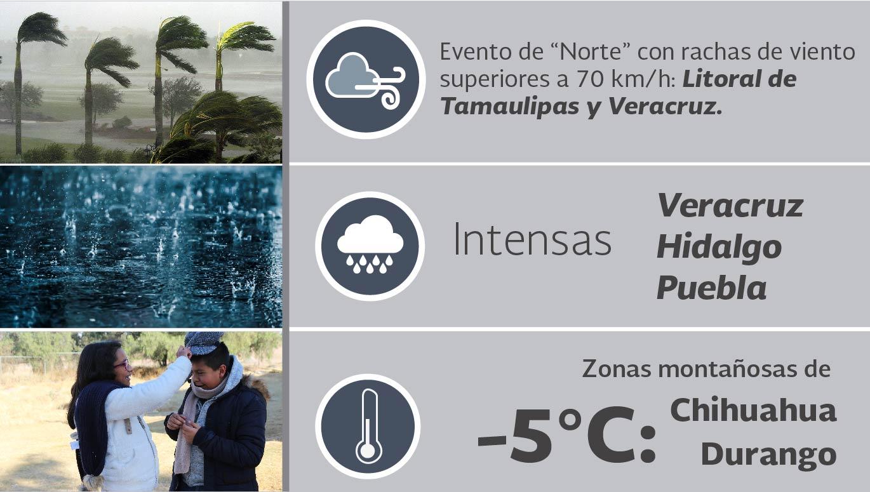 En Tlaxcala se han registrado 67 heladas, durante la actual temporada invernal