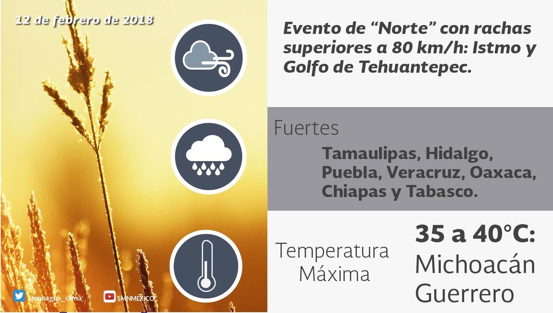 Se prevé menos lluvia de la habitual en la mayor parte de México para lo que resta de febrero