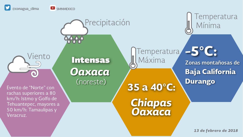 Prevalecerá el ambiente templado durante el día para Tlaxcala