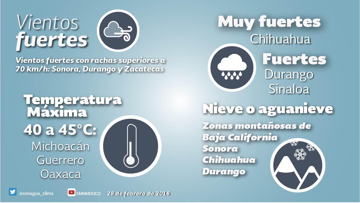 Prevalecerán los nublados vespertinos para Tlaxcala